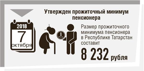инфографика2