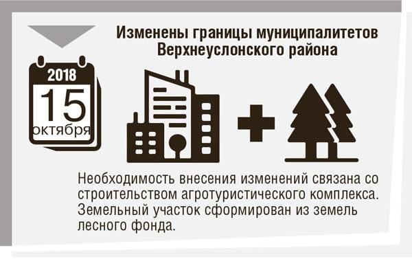 инфографика5
