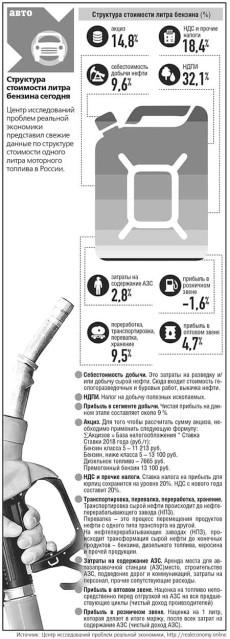 бензин в россии-min