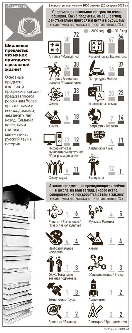 игфографика