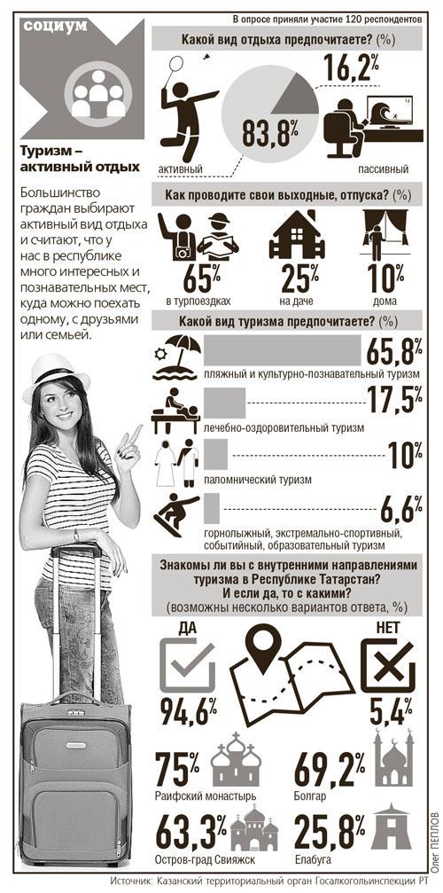 инфографика-туризам1
