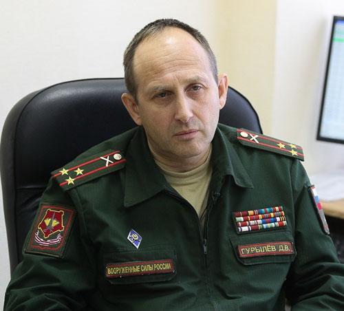 ГУРЫЛЕВ