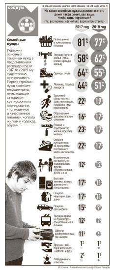 инфографика-финансы