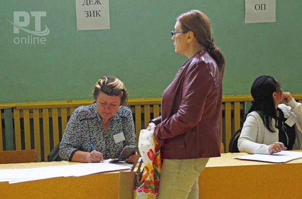 избирательные-комиссии