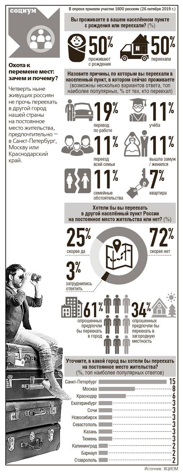 инфографика111