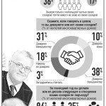 инфографика-соседи