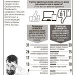 ифографика