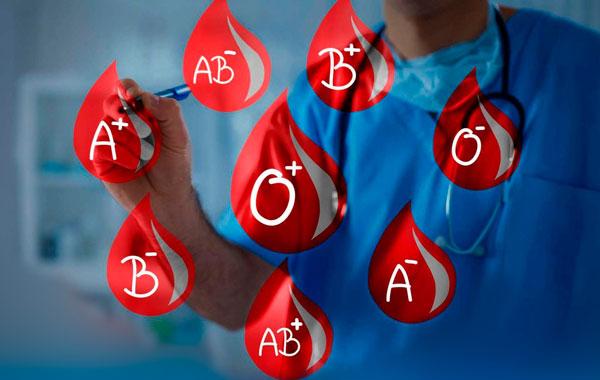 Гороскоп-по-группе-крови