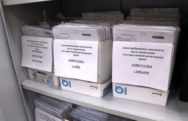 невостребованные-документы